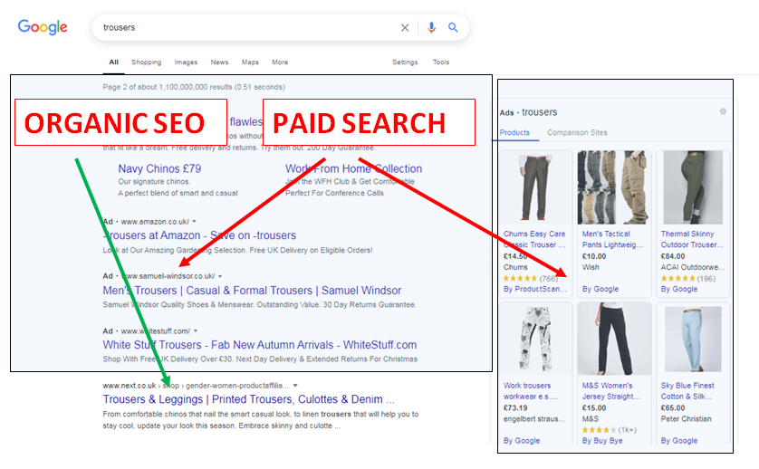google ads picture paid ads organic ads 2020
